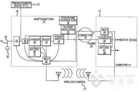 苹果获得内置电池的电源转接器新专利